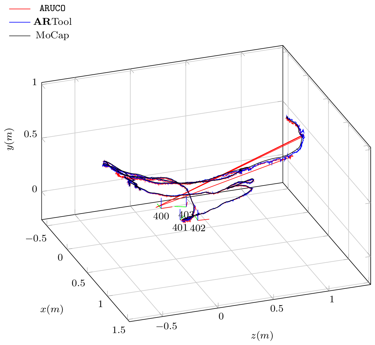 ARTool - Augmented Reality Platform for Machining Setup and